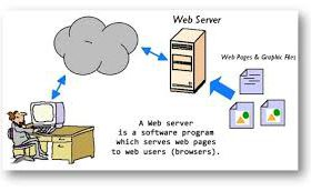 c# Http Server