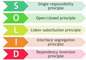 Solid Prensipleri 1- Open/Close