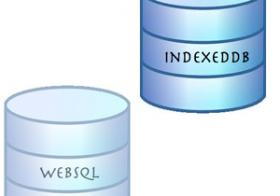 Websql kullanımı