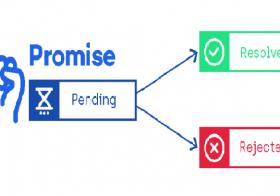 JS Promise