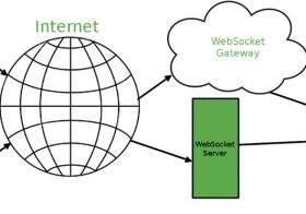 C# Backend Koduyla Web Dizayn